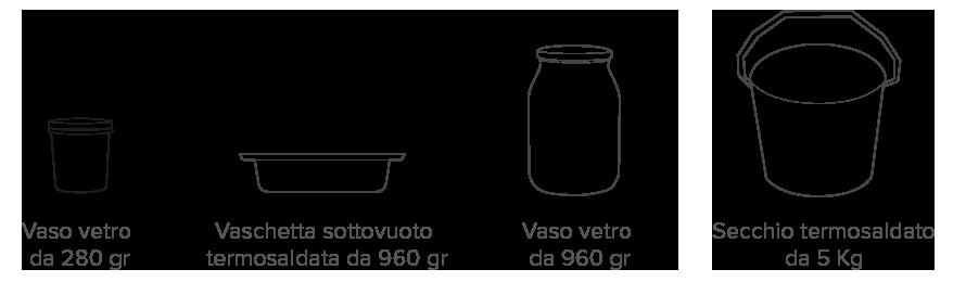 formati vasetto vaso vaschetta secchio